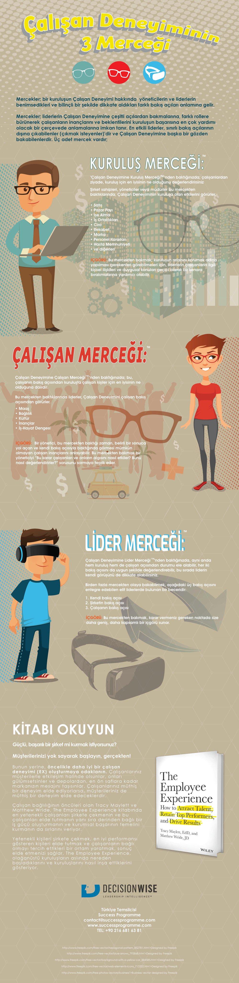 infografik-calisan-deneyiminin-uc-mercegi